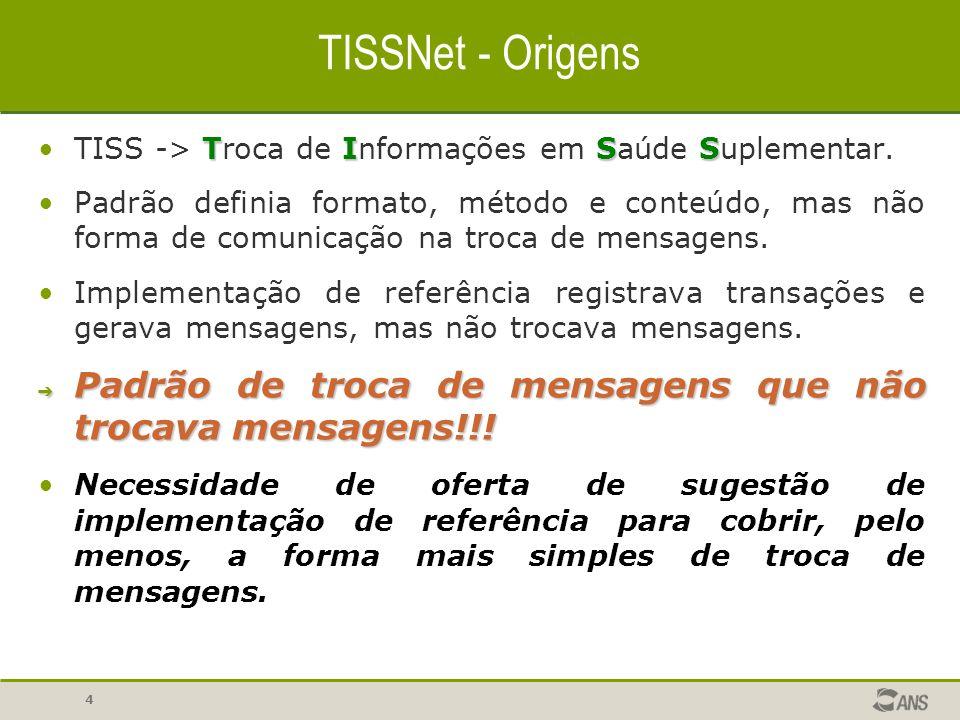 TISSNet - Origens TISS -> Troca de Informações em Saúde Suplementar.
