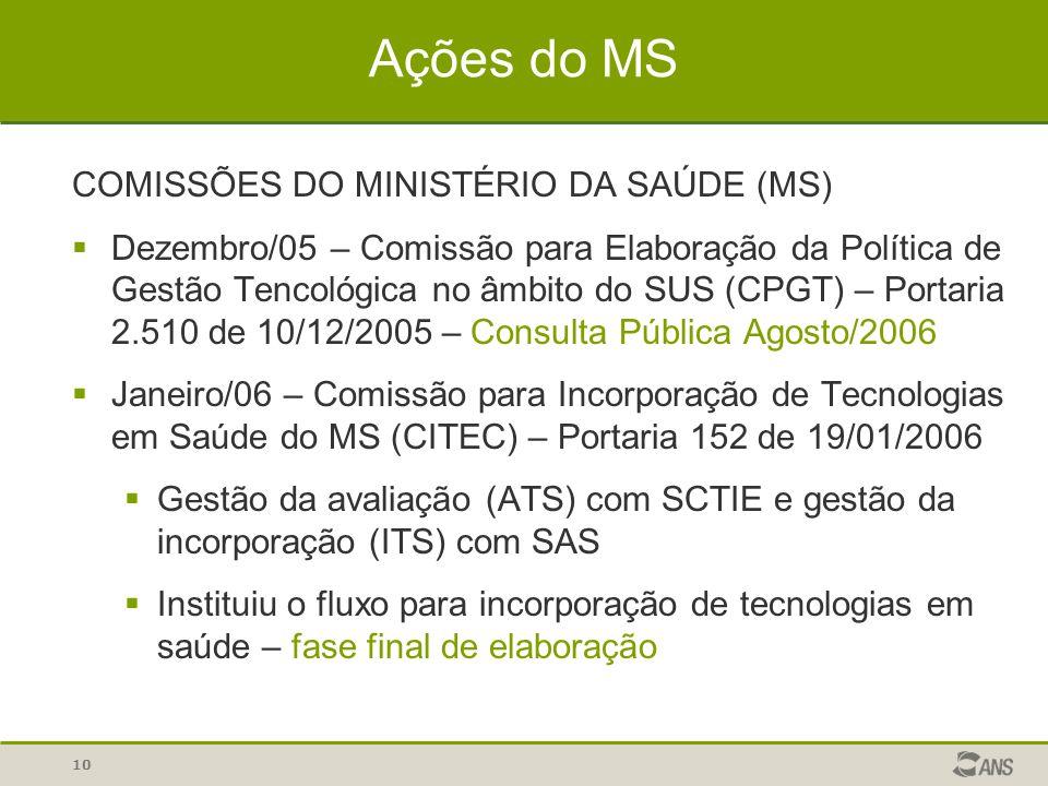 Ações do MS COMISSÕES DO MINISTÉRIO DA SAÚDE (MS)