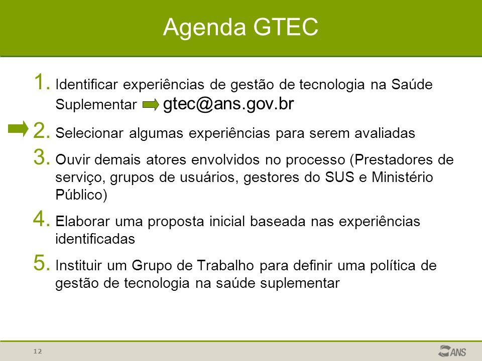 Agenda GTEC Identificar experiências de gestão de tecnologia na Saúde Suplementar gtec@ans.gov.br.