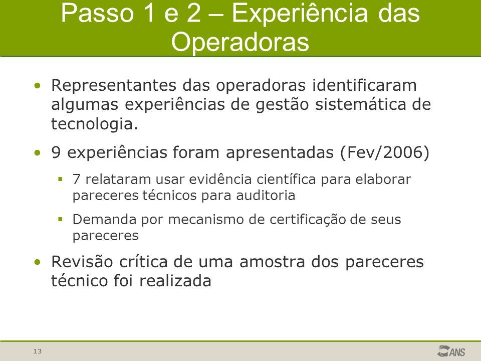 Passo 1 e 2 – Experiência das Operadoras