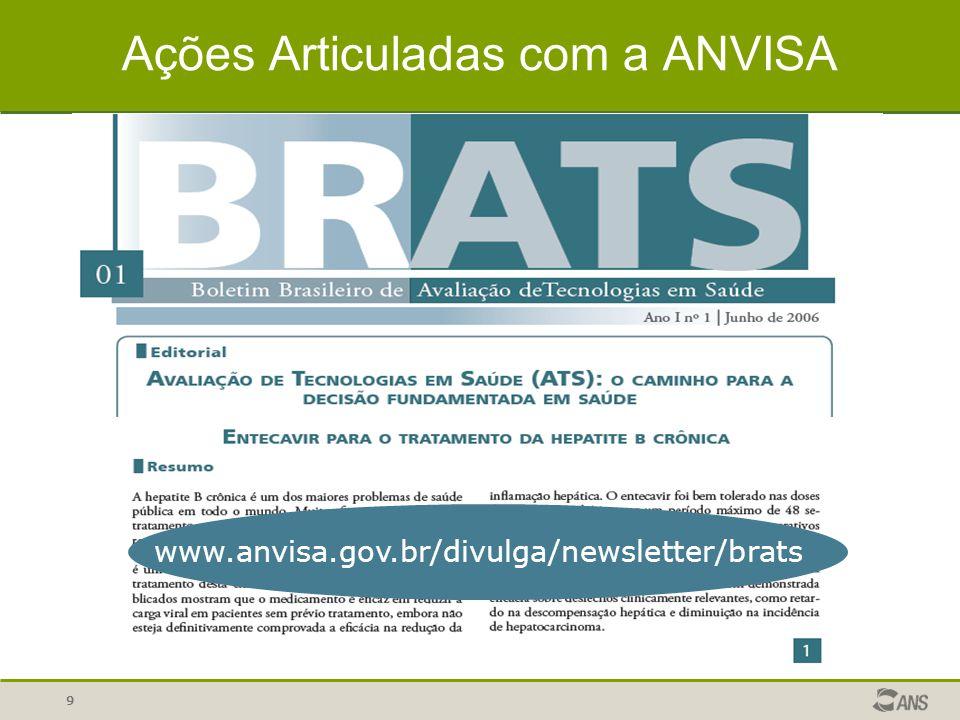 Ações Articuladas com a ANVISA