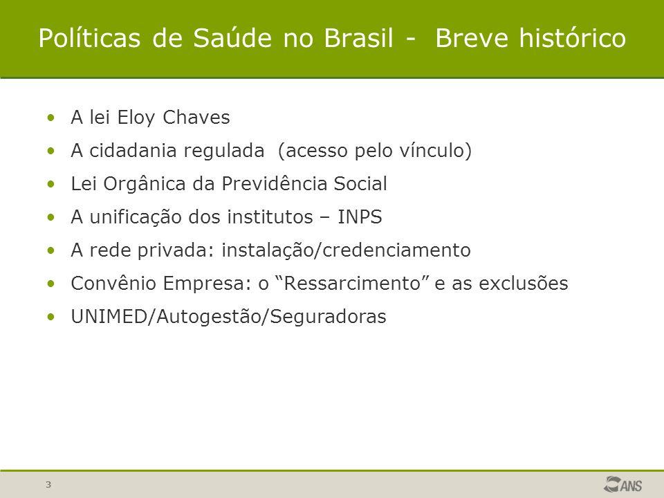 Políticas de Saúde no Brasil - Breve histórico
