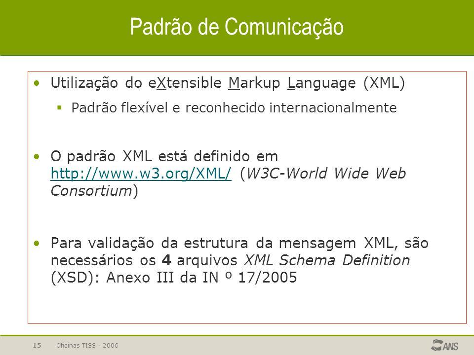 Padrão de Comunicação Utilização do eXtensible Markup Language (XML)