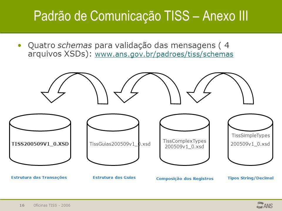 Padrão de Comunicação TISS – Anexo III
