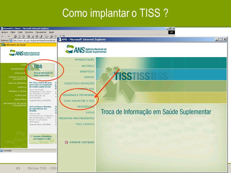 Como implantar o TISS Oficinas TISS - 2006