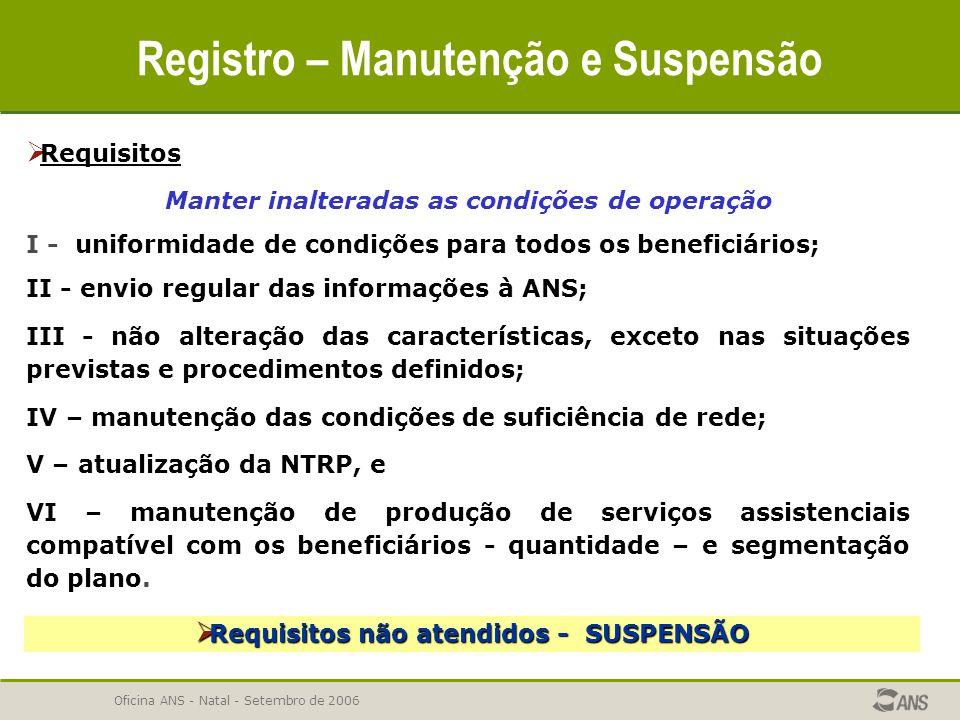 Registro – Manutenção e Suspensão
