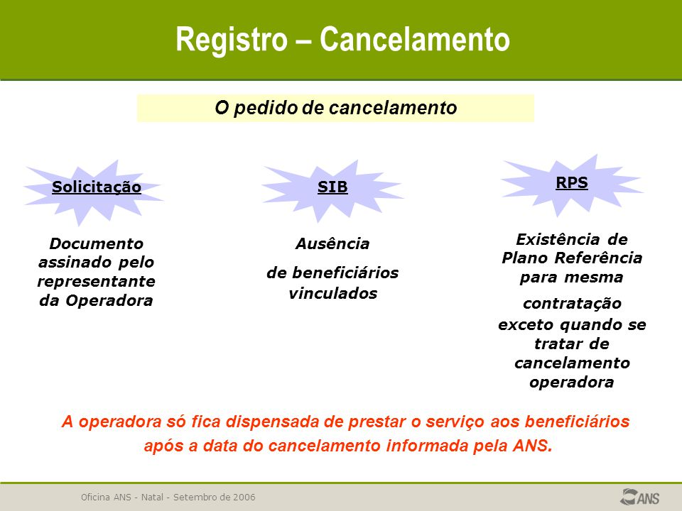 Registro – Cancelamento