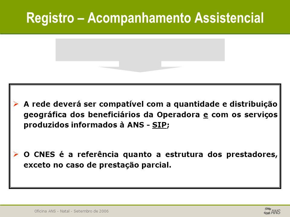 Registro – Acompanhamento Assistencial
