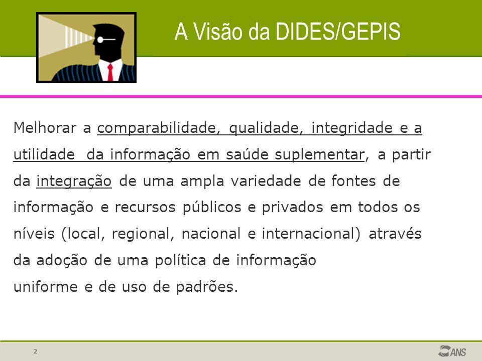 A Visão da DIDES/GEPIS Melhorar a comparabilidade, qualidade, integridade e a. utilidade da informação em saúde suplementar, a partir.