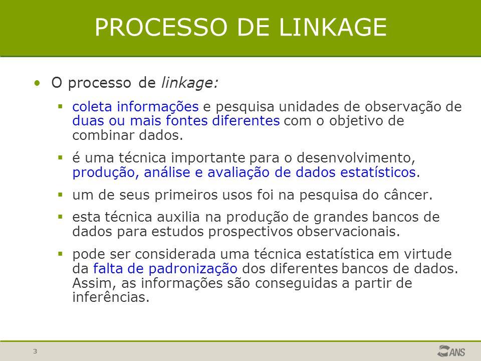 PROCESSO DE LINKAGE O processo de linkage: