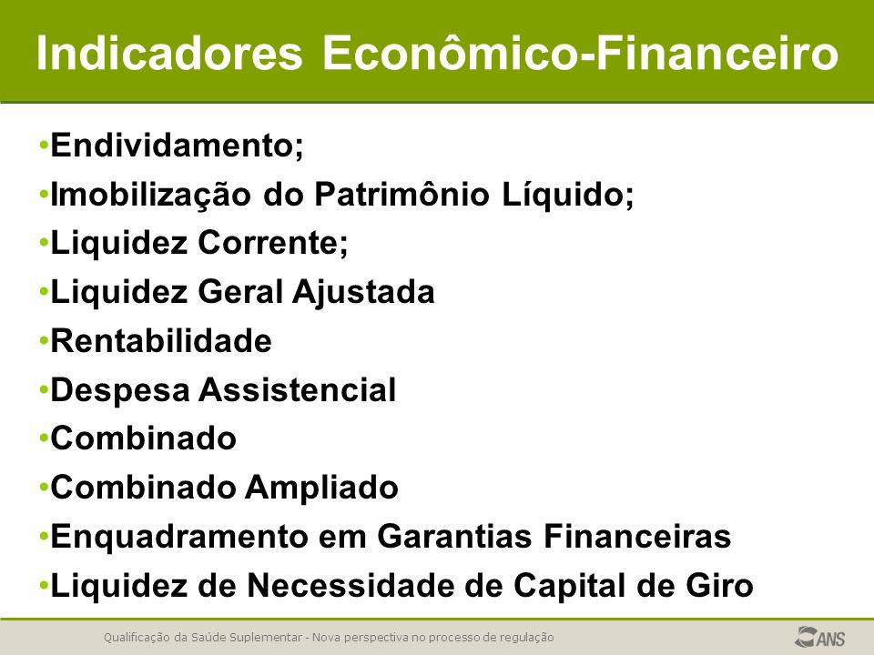 Indicadores Econômico-Financeiro