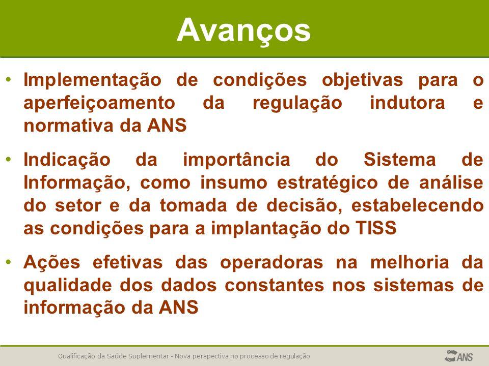 Avanços Implementação de condições objetivas para o aperfeiçoamento da regulação indutora e normativa da ANS.