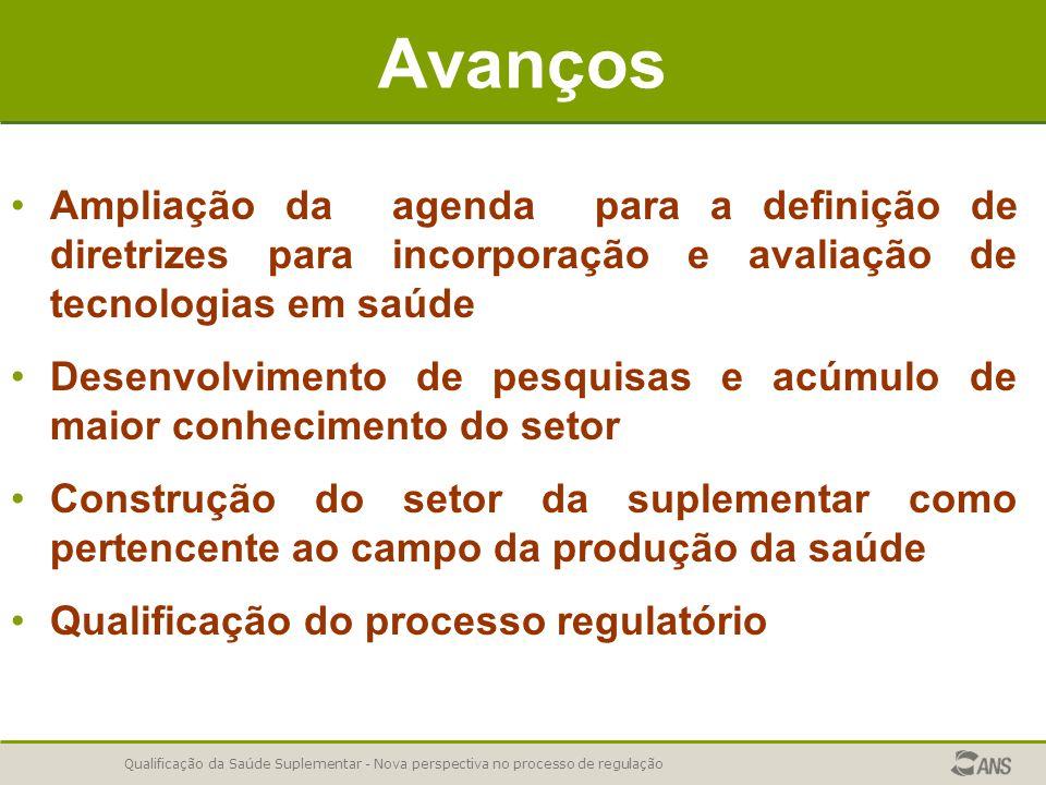 Avanços Ampliação da agenda para a definição de diretrizes para incorporação e avaliação de tecnologias em saúde.