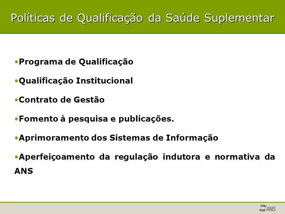 Políticas de Qualificação da Saúde Suplementar