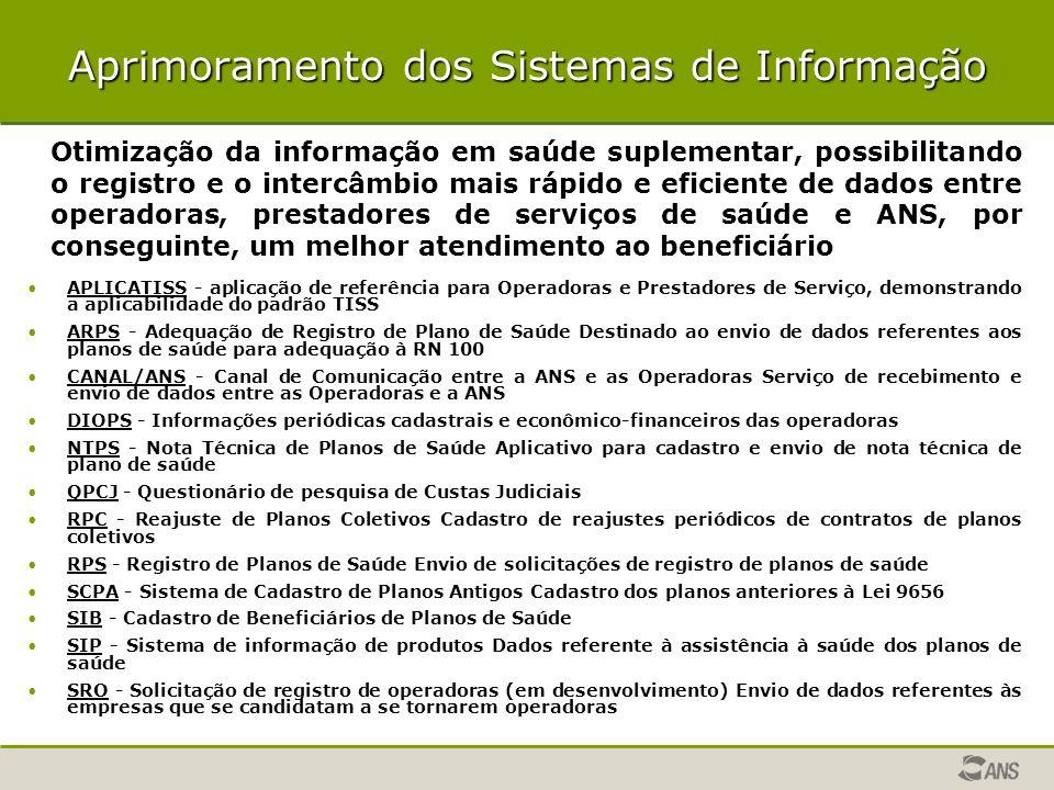 Aprimoramento dos Sistemas de Informação