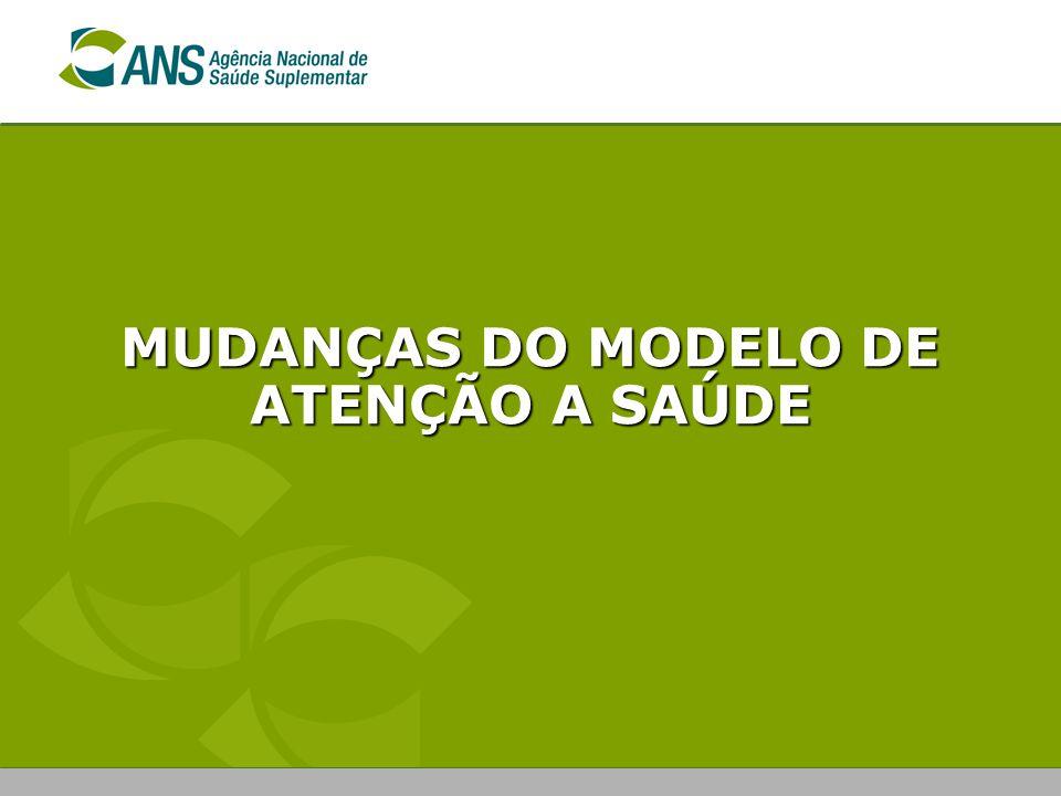 MUDANÇAS DO MODELO DE ATENÇÃO A SAÚDE
