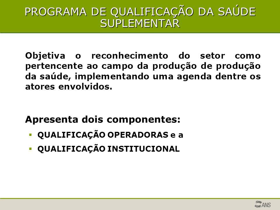PROGRAMA DE QUALIFICAÇÃO DA SAÚDE SUPLEMENTAR