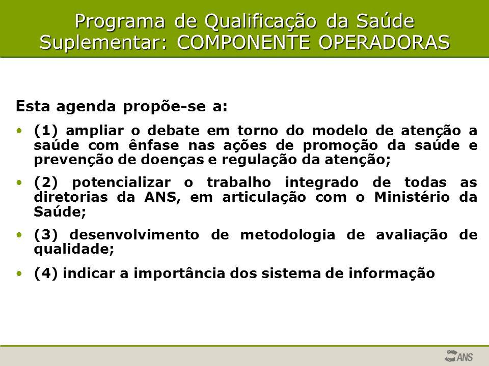 Programa de Qualificação da Saúde Suplementar: COMPONENTE OPERADORAS