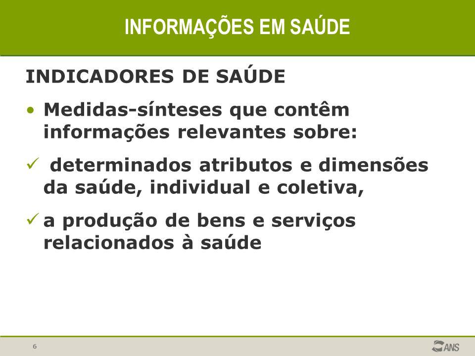 INFORMAÇÕES EM SAÚDE INDICADORES DE SAÚDE