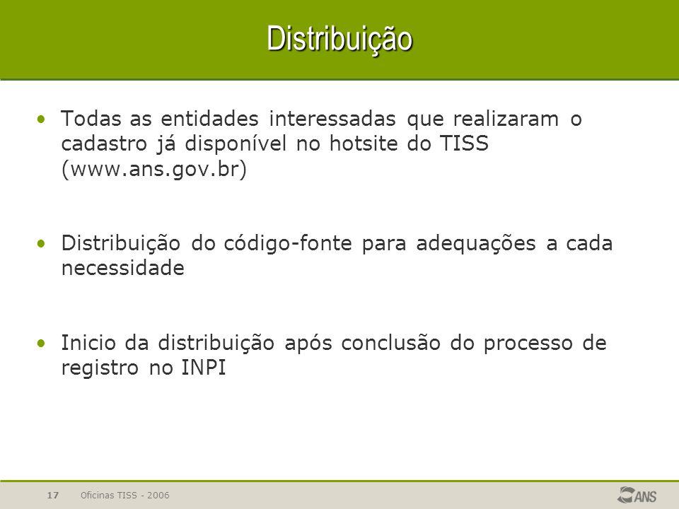 Distribuição Todas as entidades interessadas que realizaram o cadastro já disponível no hotsite do TISS (www.ans.gov.br)