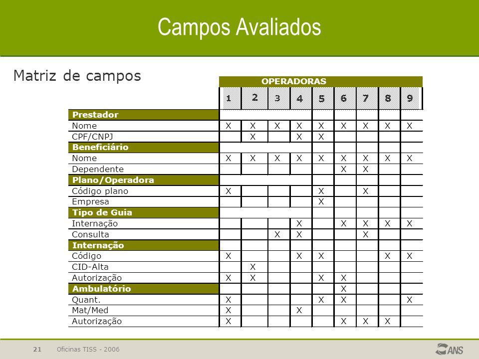 Campos Avaliados Matriz de campos 2 4 5 6 7 8 9 OPERADORAS 1 3
