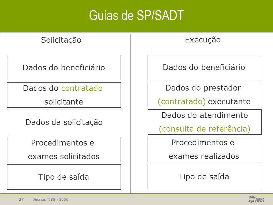 Guias de SP/SADT Solicitação Execução Dados do beneficiário