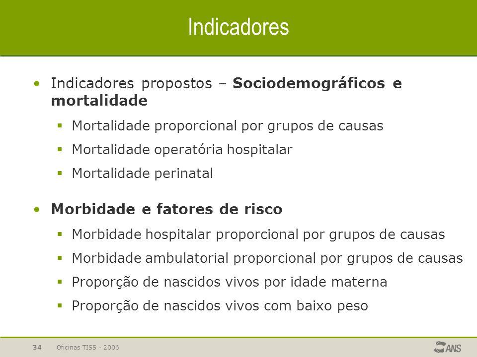 Indicadores Indicadores propostos – Sociodemográficos e mortalidade