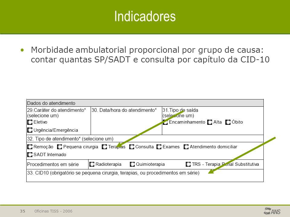 Indicadores Morbidade ambulatorial proporcional por grupo de causa: contar quantas SP/SADT e consulta por capítulo da CID-10.