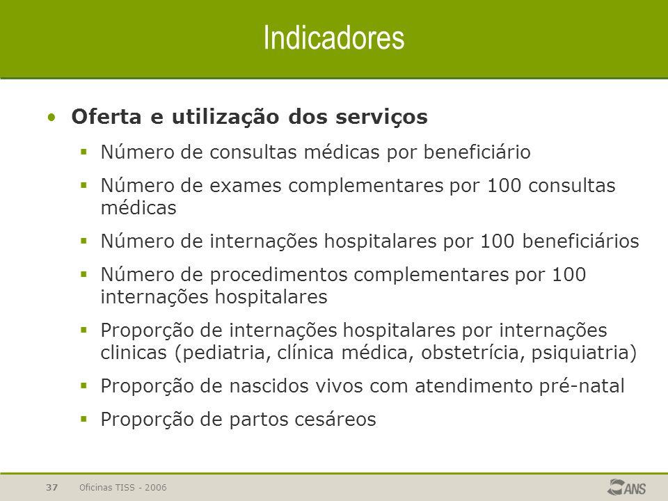 Indicadores Oferta e utilização dos serviços