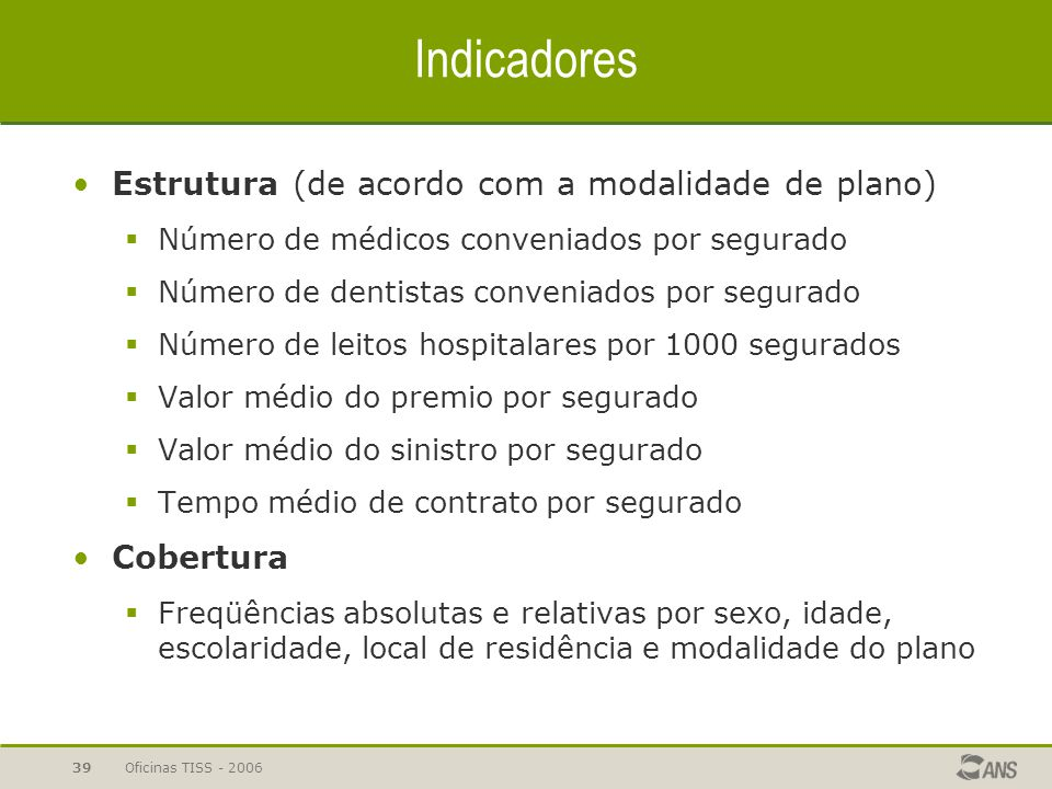 Indicadores Estrutura (de acordo com a modalidade de plano) Cobertura