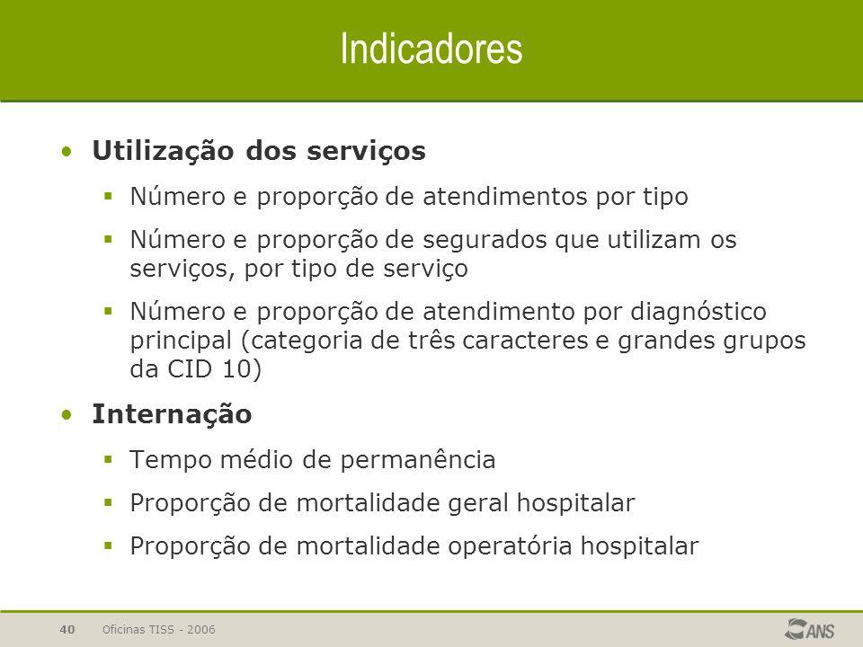 Indicadores Utilização dos serviços Internação