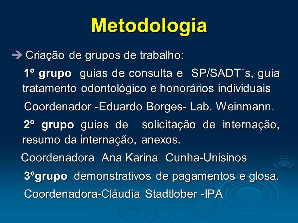 Metodologia Criação de grupos de trabalho: