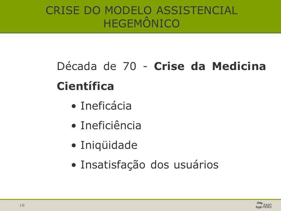 CRISE DO MODELO ASSISTENCIAL HEGEMÔNICO