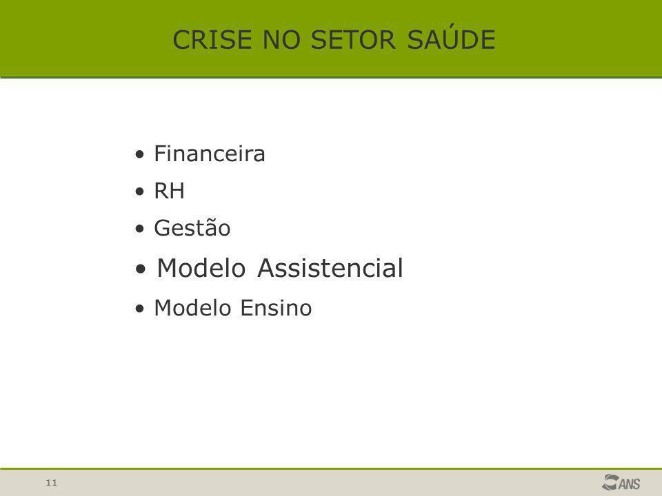 CRISE NO SETOR SAÚDE Modelo Assistencial Financeira RH Gestão