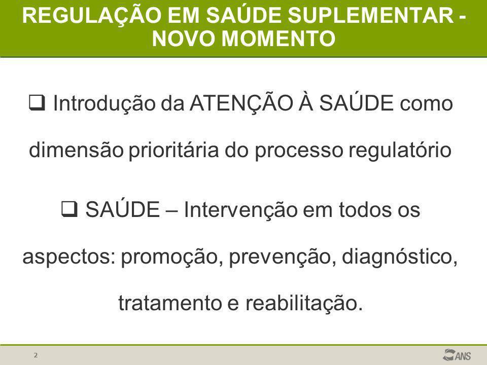 REGULAÇÃO EM SAÚDE SUPLEMENTAR - NOVO MOMENTO