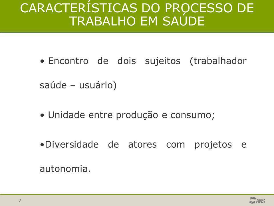CARACTERÍSTICAS DO PROCESSO DE TRABALHO EM SAÚDE