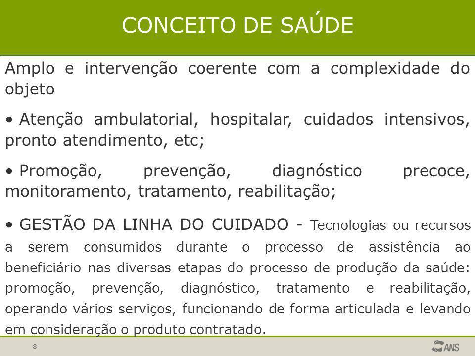CONCEITO DE SAÚDE Amplo e intervenção coerente com a complexidade do objeto.
