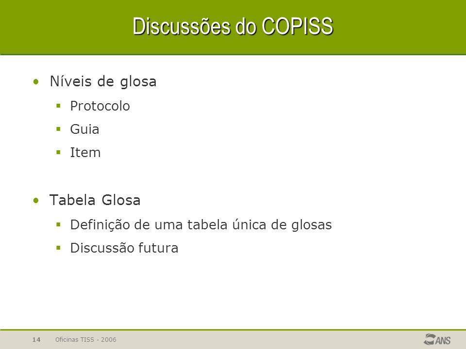 Discussões do COPISS Níveis de glosa Tabela Glosa Protocolo Guia Item