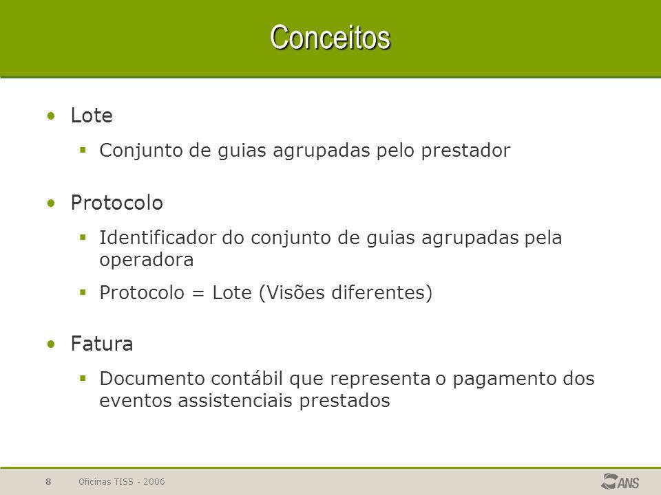 Conceitos Lote Protocolo Fatura