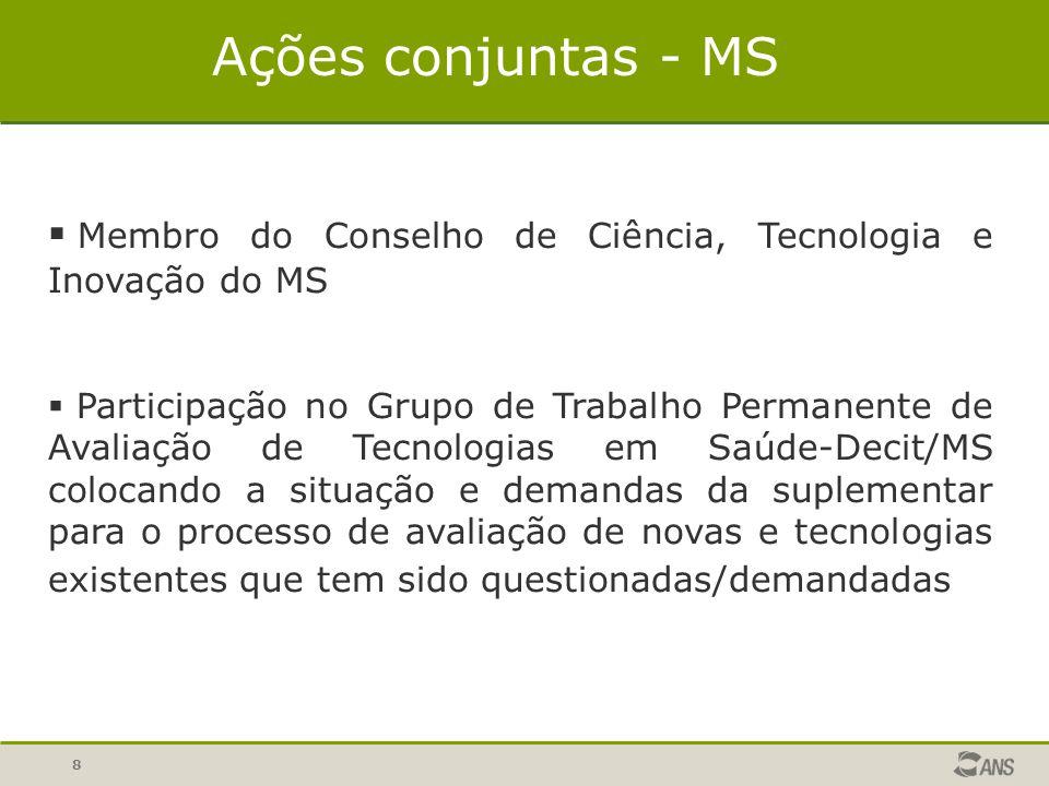 Ações conjuntas - MS Membro do Conselho de Ciência, Tecnologia e Inovação do MS.