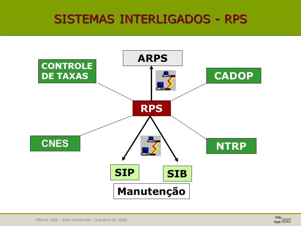 SISTEMAS INTERLIGADOS - RPS