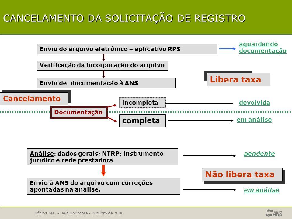 CANCELAMENTO DA SOLICITAÇÃO DE REGISTRO
