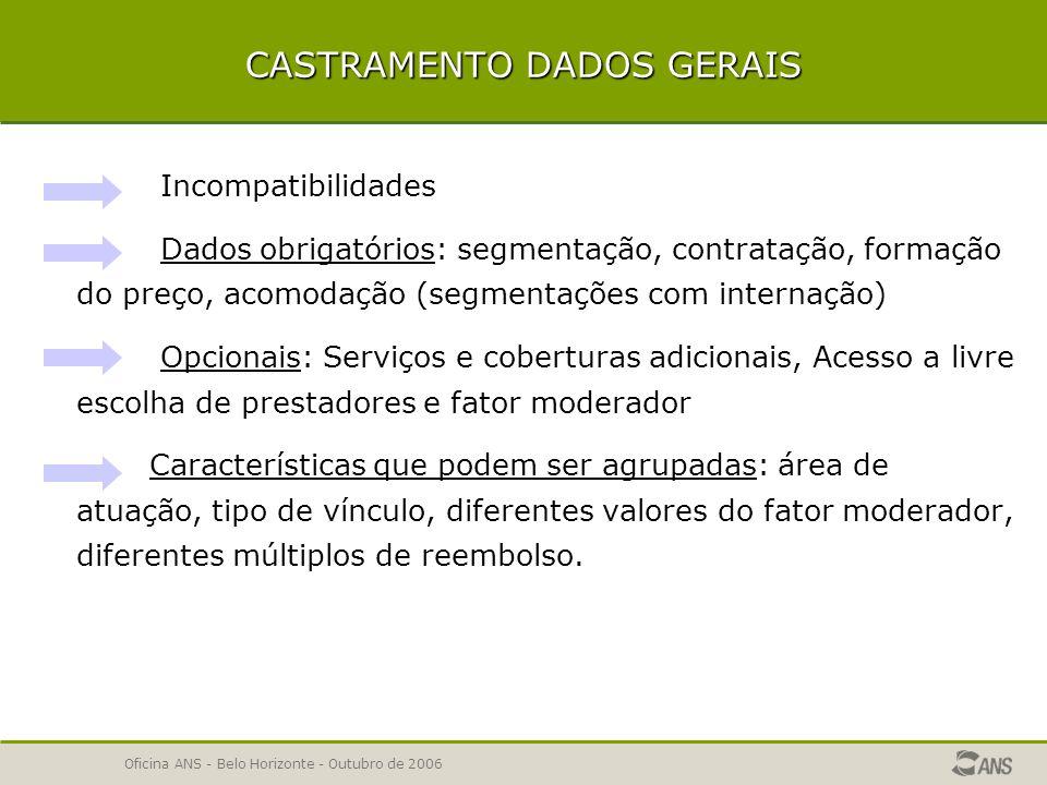 CASTRAMENTO DADOS GERAIS