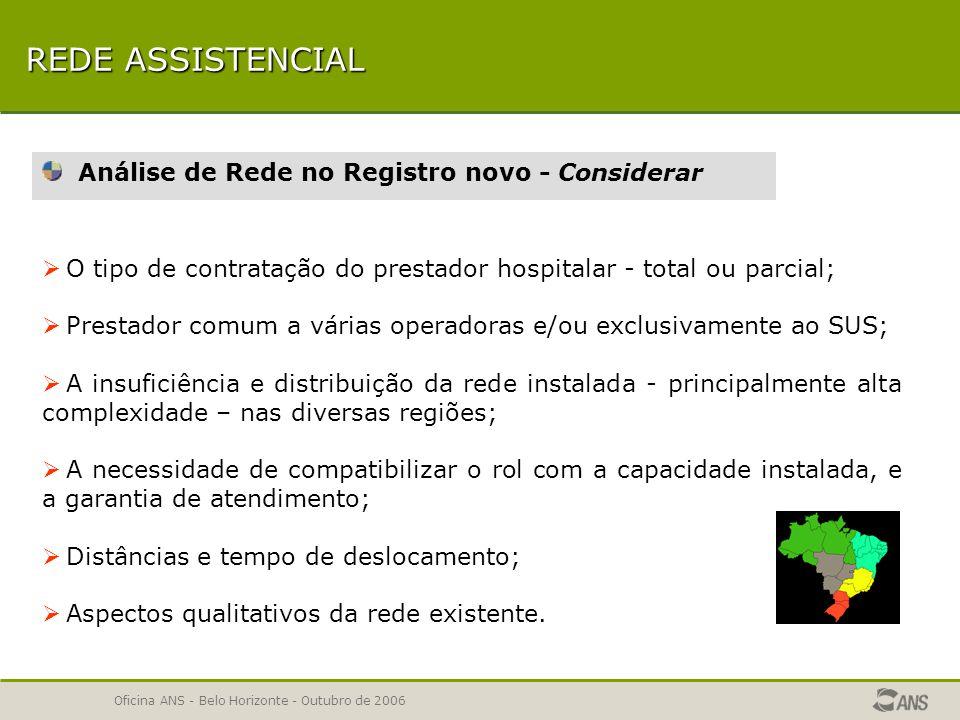 REDE ASSISTENCIAL Análise de Rede no Registro novo - Considerar