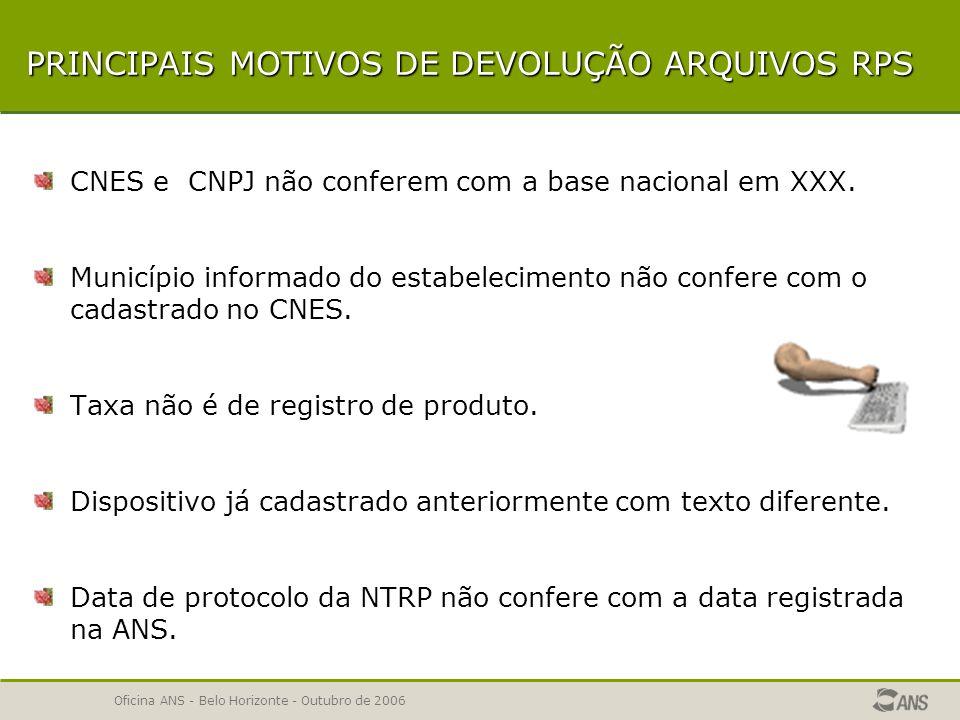 PRINCIPAIS MOTIVOS DE DEVOLUÇÃO ARQUIVOS RPS