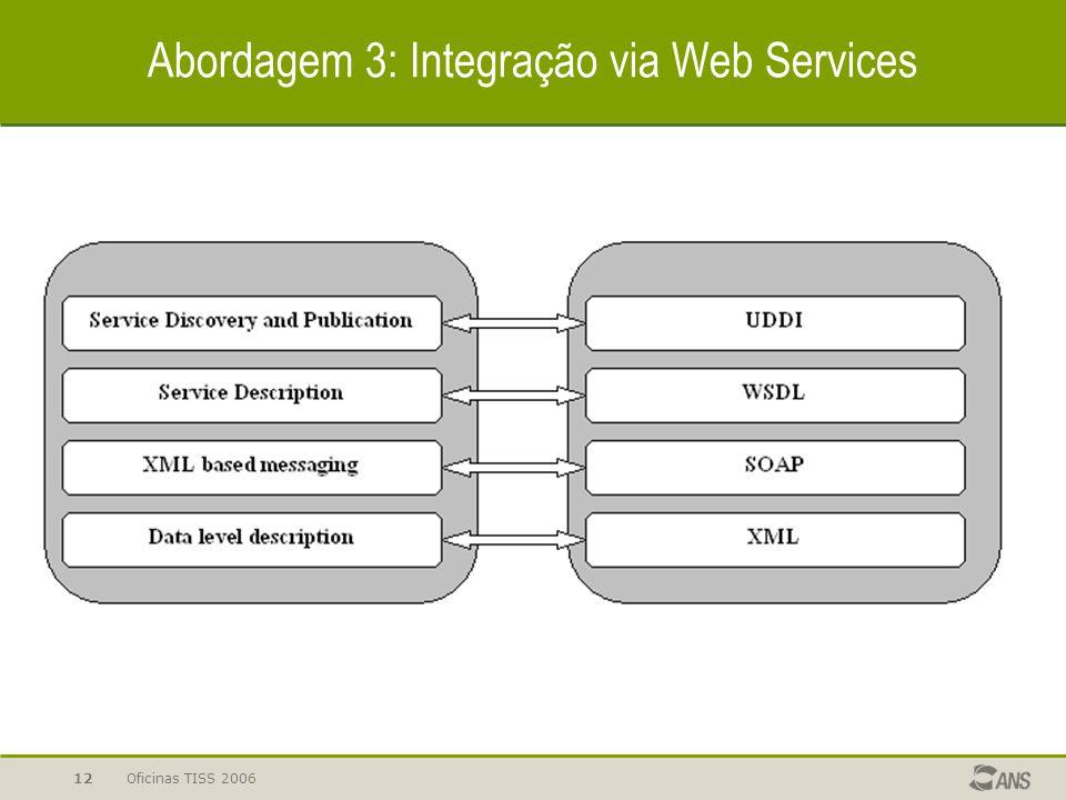 Abordagem 3: Integração via Web Services