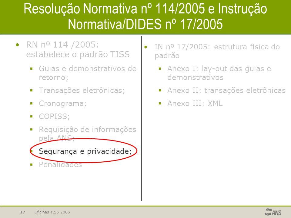 Resolução Normativa nº 114/2005 e Instrução Normativa/DIDES nº 17/2005