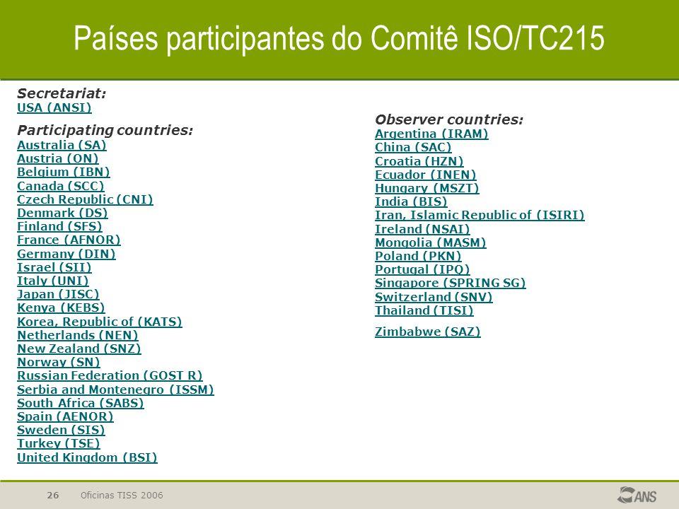 Países participantes do Comitê ISO/TC215