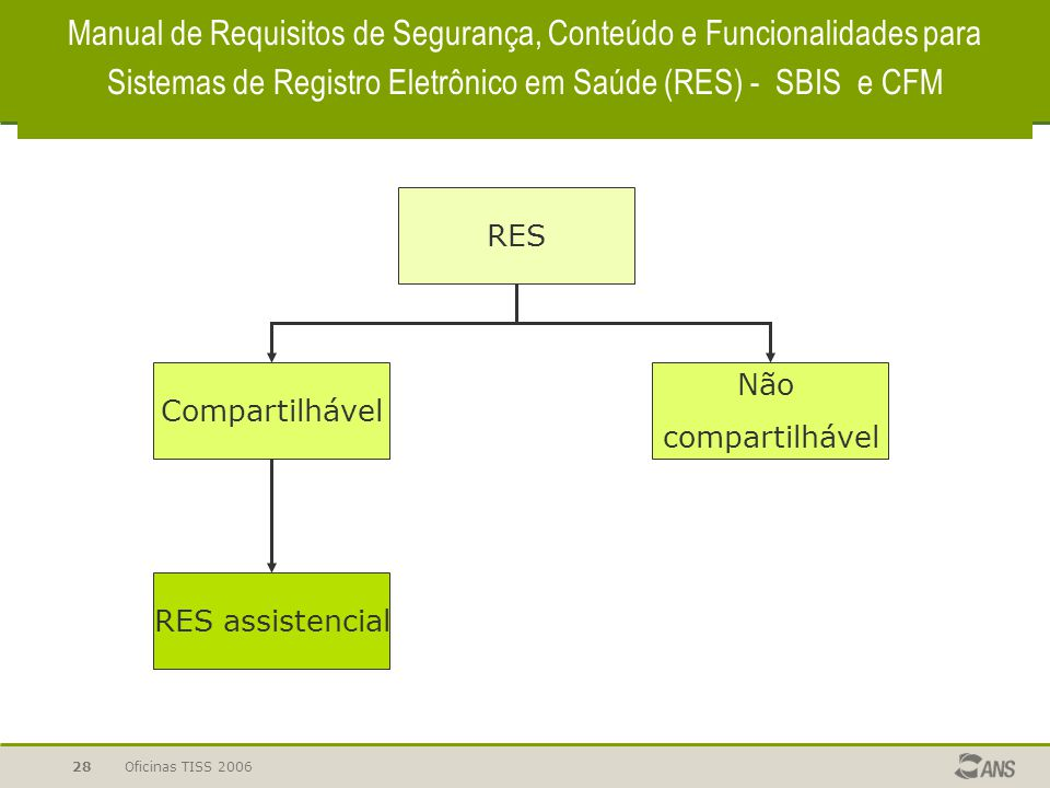 Manual de Requisitos de Segurança, Conteúdo e Funcionalidades para Sistemas de Registro Eletrônico em Saúde (RES) - SBIS e CFM