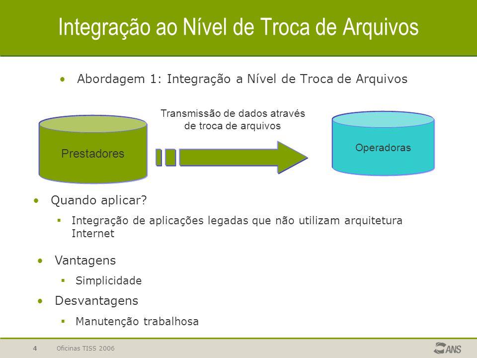 Integração ao Nível de Troca de Arquivos